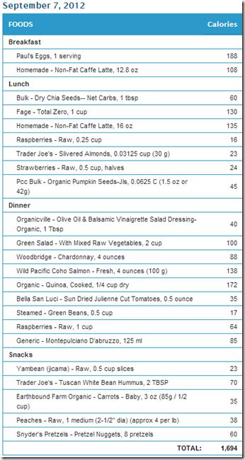 Sept 7 food